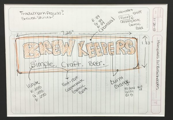 Brew Keepers Image 3