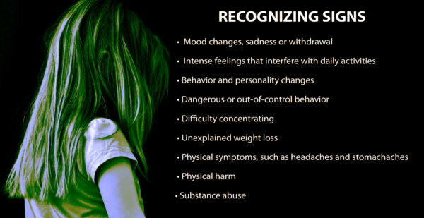 Signs of childhood mental illness